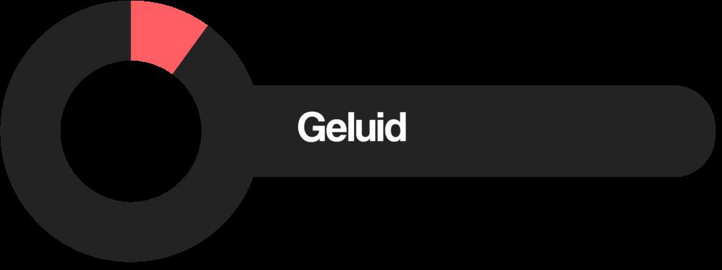 Review Geluid 1