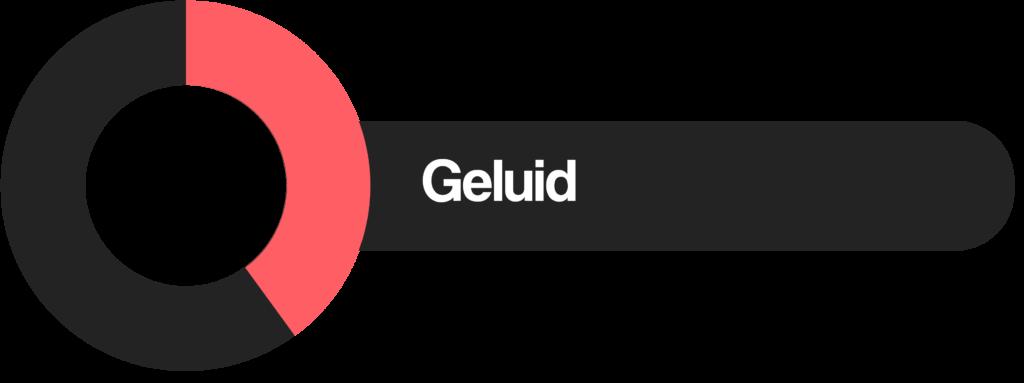 Review Geluid 4