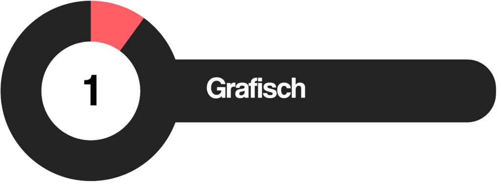 Review Grafisch 1