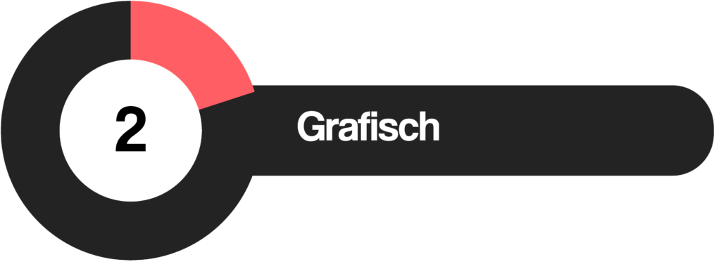 Review Grafisch 2