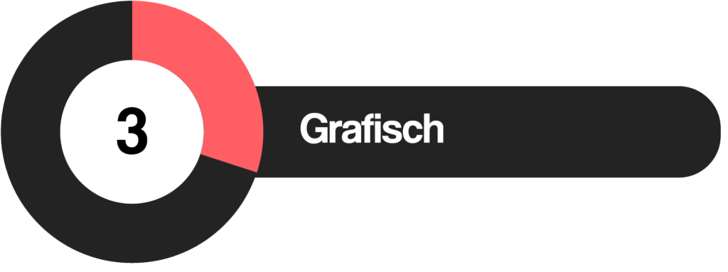 Review Grafisch 3