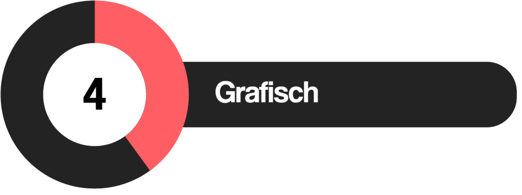 Review Grafisch 4