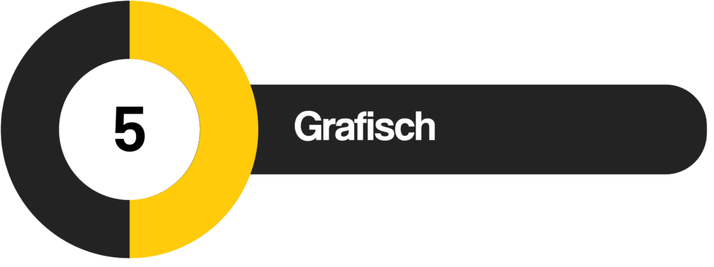 Review Grafisch 5